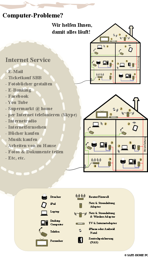 Networked Home, Gobal Support, V4.png