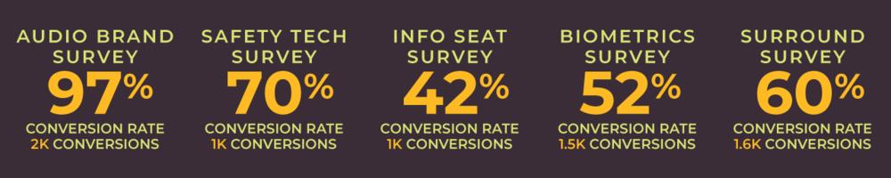 Wishpond-Survey-Response-Statistics.png
