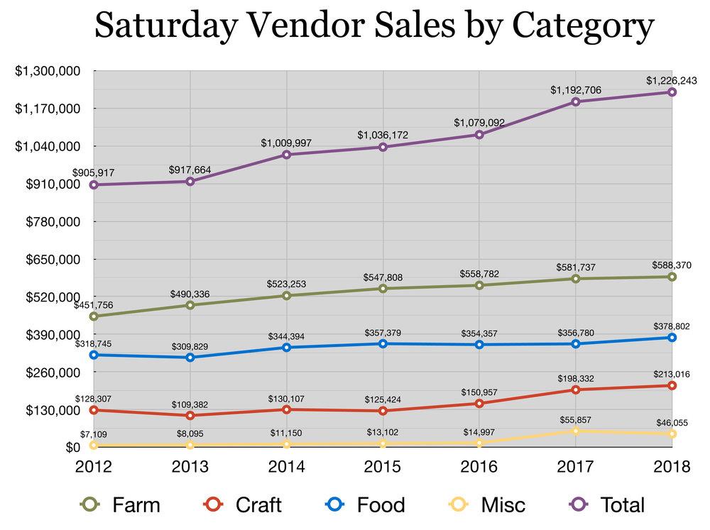 Saturday Sales.jpg