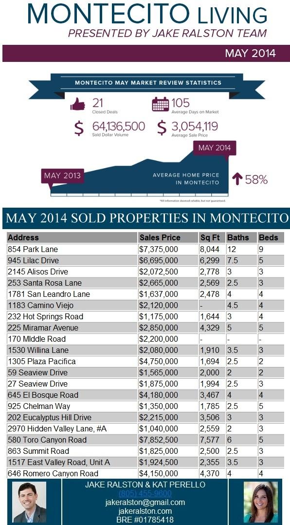 Montecito Living