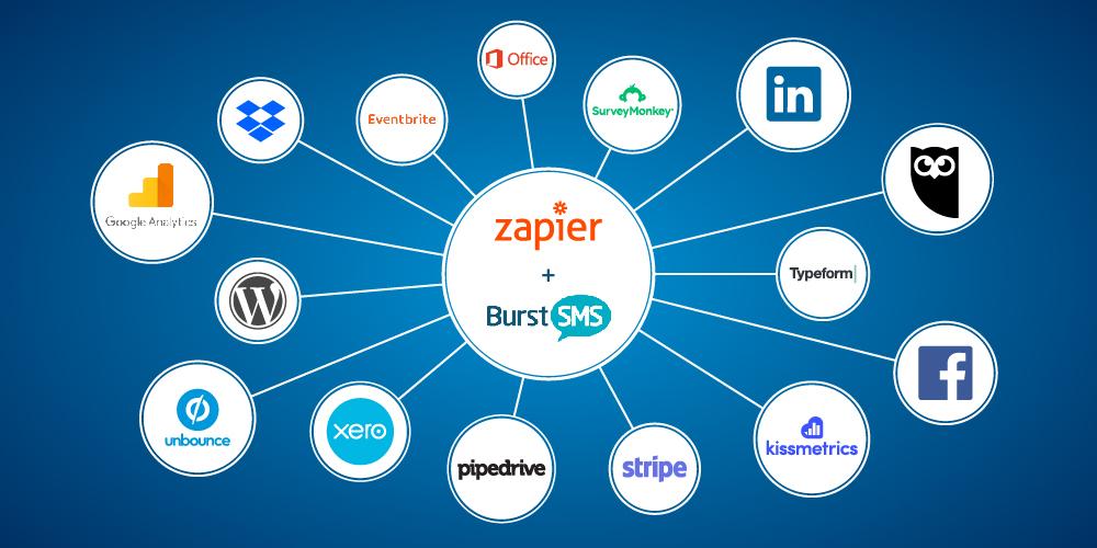 Zapier Integrations.jpg