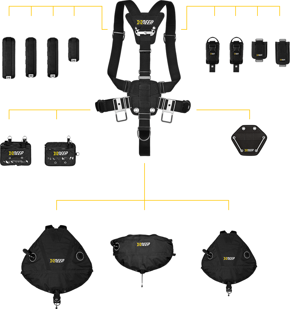 The xDEEP Stealth 2.0 Sidemount System incorporating modular weight system and available in Tec, Classic and Rec configurations