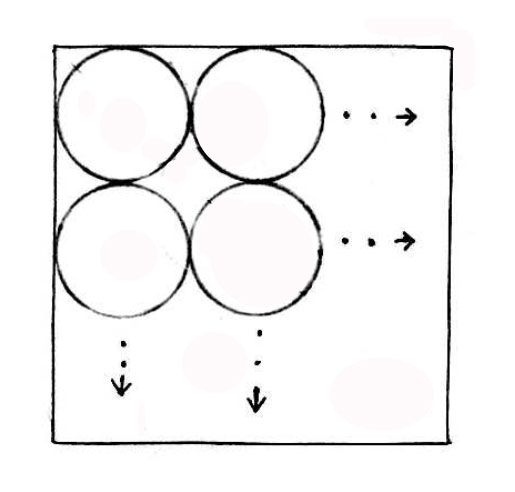 Figure 3: An infinite number flaps with circle packing