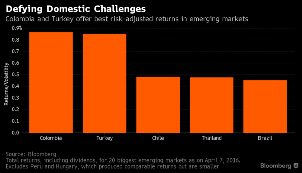 EmergingMarketBanking