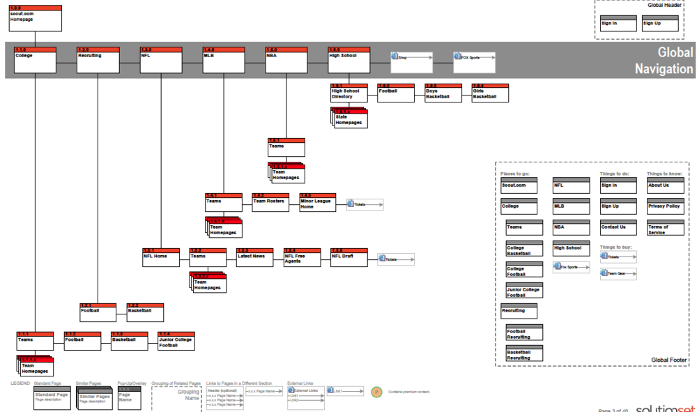 sitemap-4.png