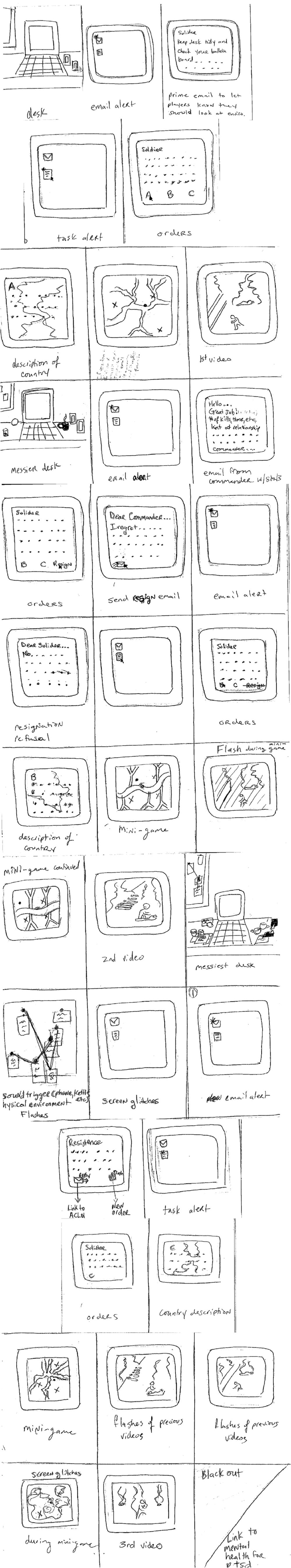 Disruption Storyboard-01.png