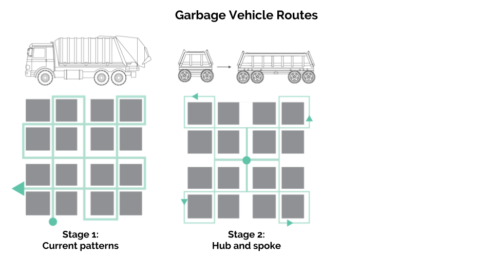 10 Mobility Case Story Deck - Portfolio Version.png