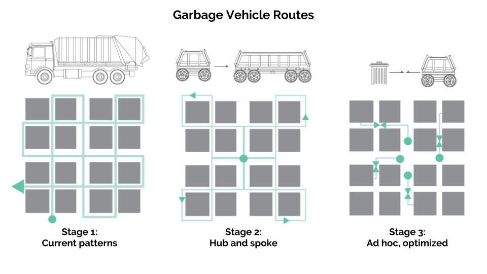 11 Mobility Case Story Deck - Portfolio Version.png