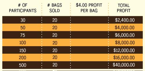 profit-chart.png