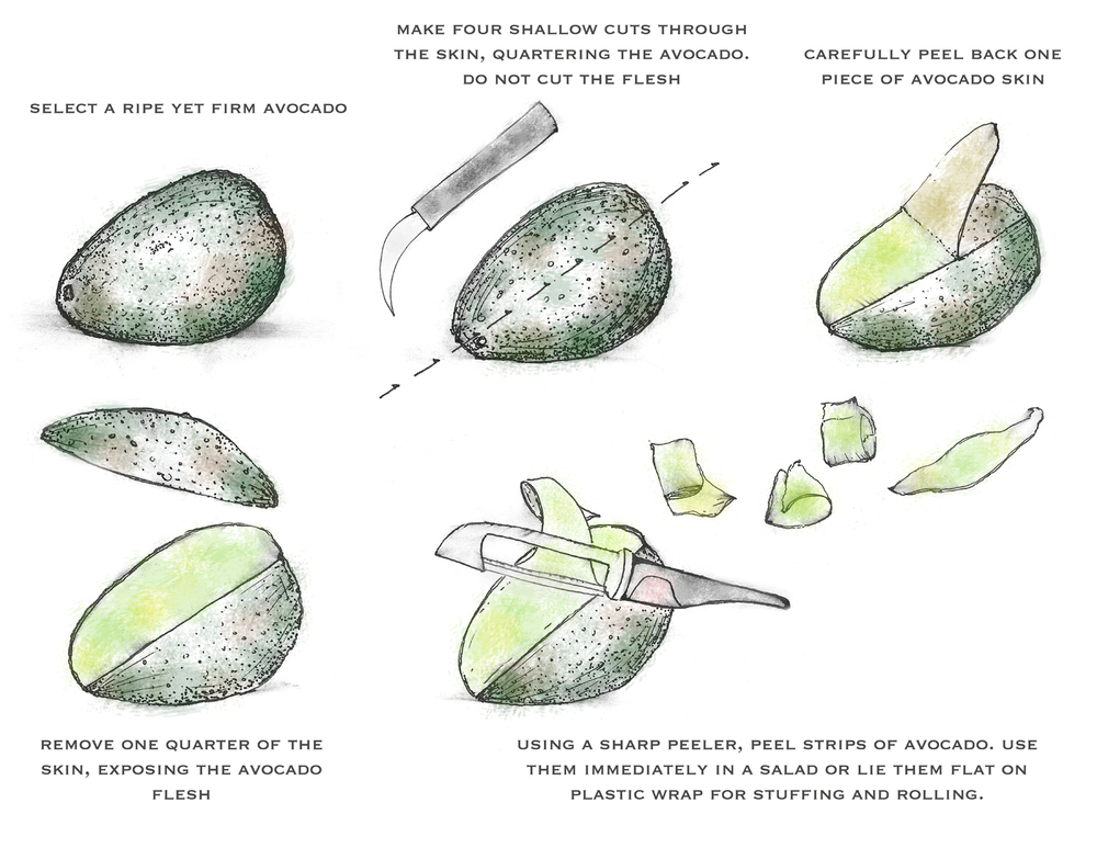 avocado.small.jpg