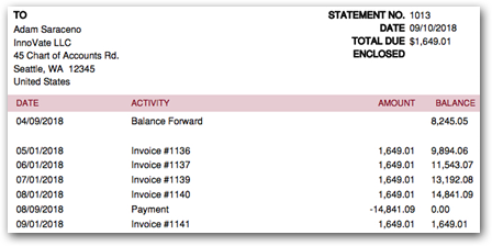 Sample QuickBooks Online (QBO) statement for Balance Forward