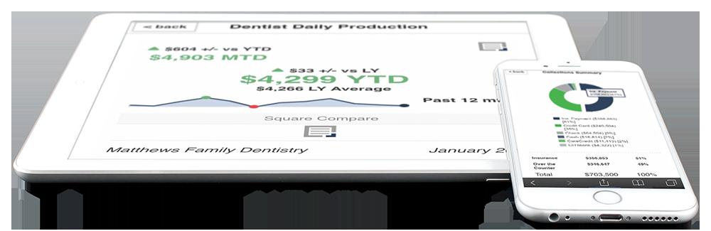 Dental Practice Analytics Dashboard & KPI Reporting
