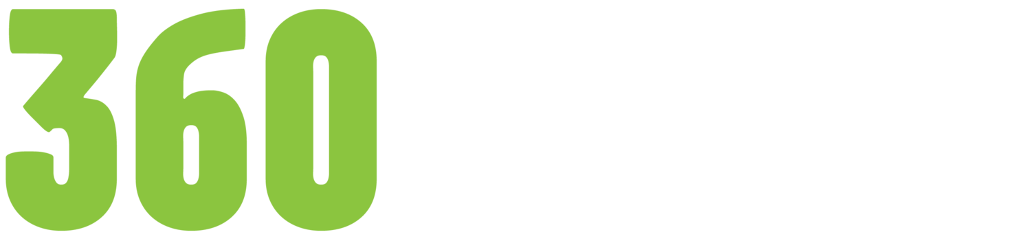 360 DIGITAL PRODUCTIONS