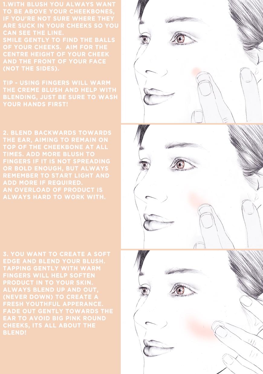 Kelly_thompson_fashion_illustrator_illustration_makeup_beauty_tutorial_blusher_blog.jpg