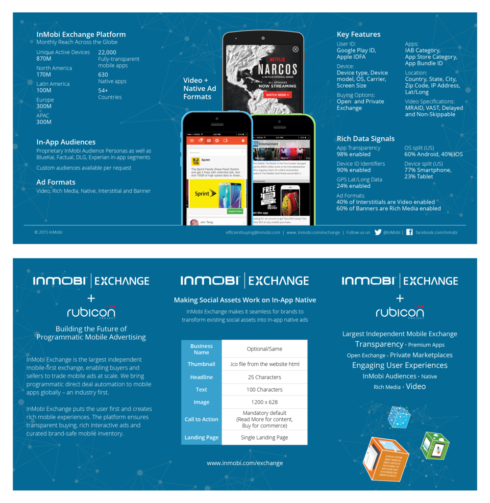 InMobi Exchange Collateral