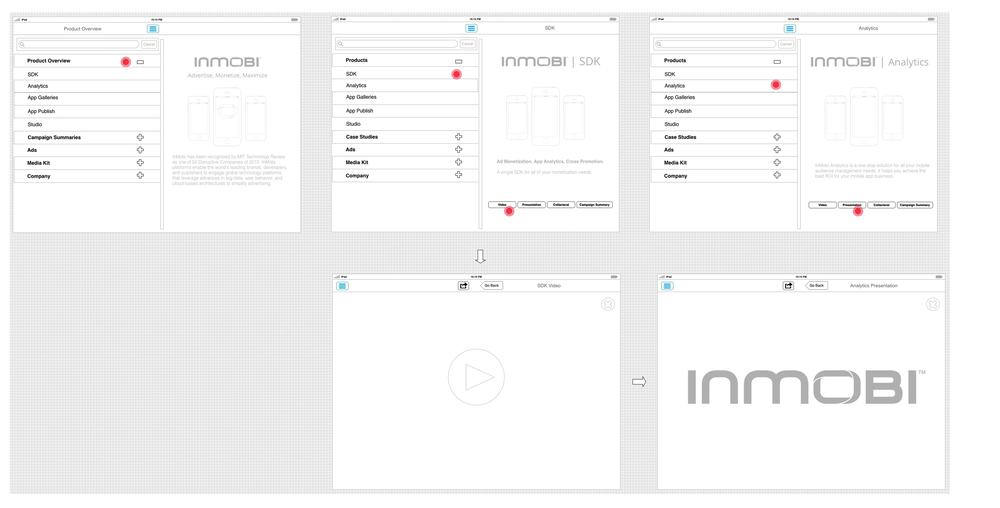 iPad Sales Tool - Wireframe Part 1