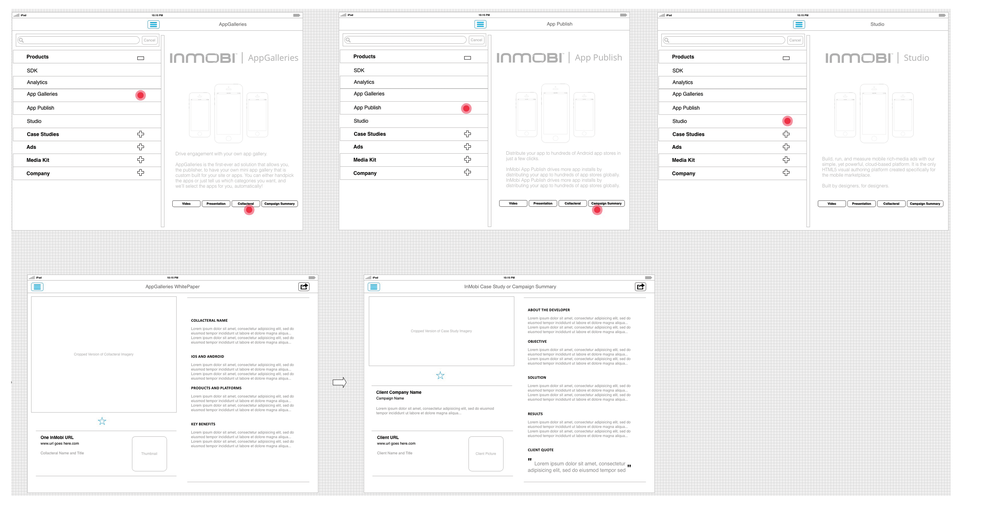 iPad Sales Tool - Wireframe Part 2
