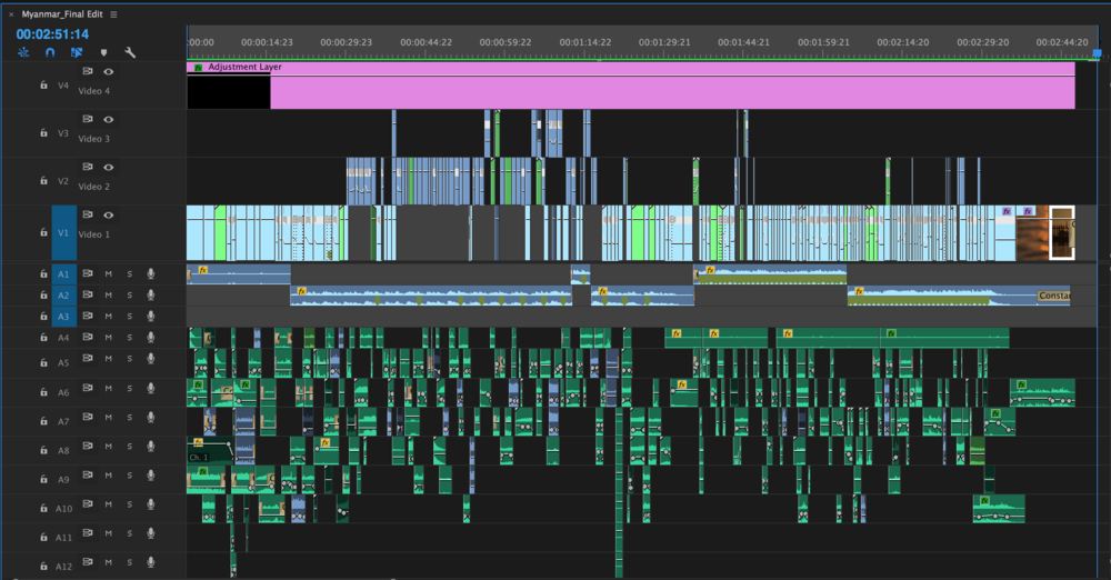 Meandering Myanmar Timeline - Layering audio really helps bring your film to life.