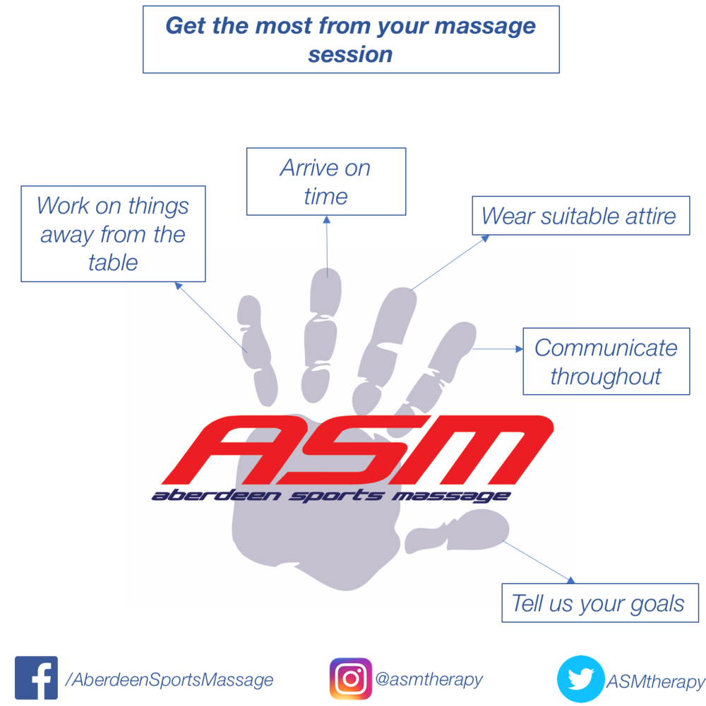 ASM blog get the most from massage.png
