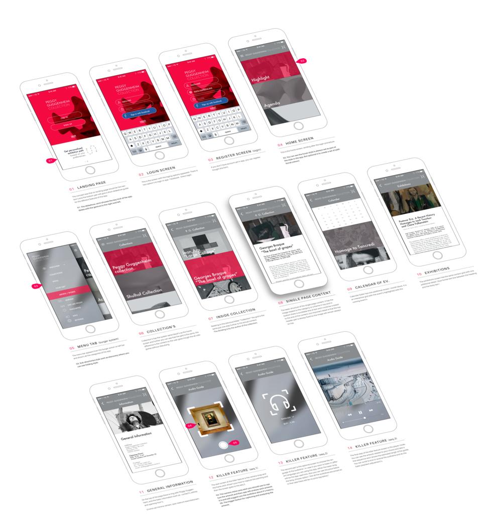 Guggenheim blueprint of the app design