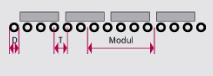 Sistema a rullini ROLLMOD:  - rulli ceramici D < 60 mm  - rapporto T/D < 2