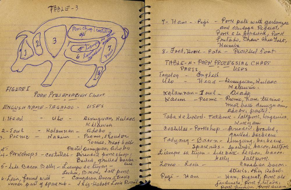 PorkPreservation, p.1-Original.jpg