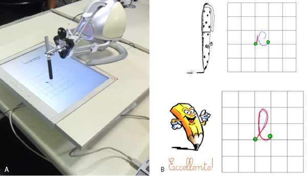 Pict. 7 A Prototype of robotic system for assisted handwriting exercises. Pict. 7 B Screenshots of cursive letters handwriting exercise