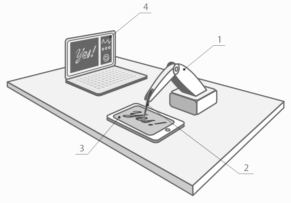 Pict. 3 Concept graphic model of Intera  ctive Robotic Rehabilita  tion System for Dysgraphia