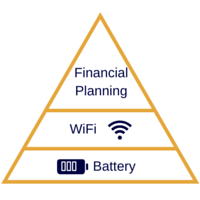 battery + Wifi = Financial planning