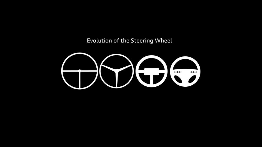 "Blog graphic: ""Evolution of the steeringwheel"""