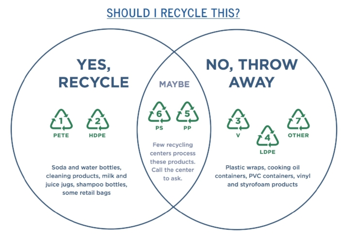 Recycle Diagram.jpeg