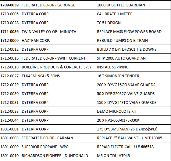 Job List_Cons.png