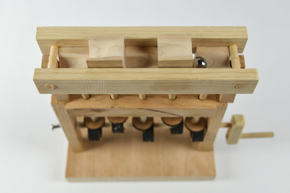 Mechanism Model (2016)