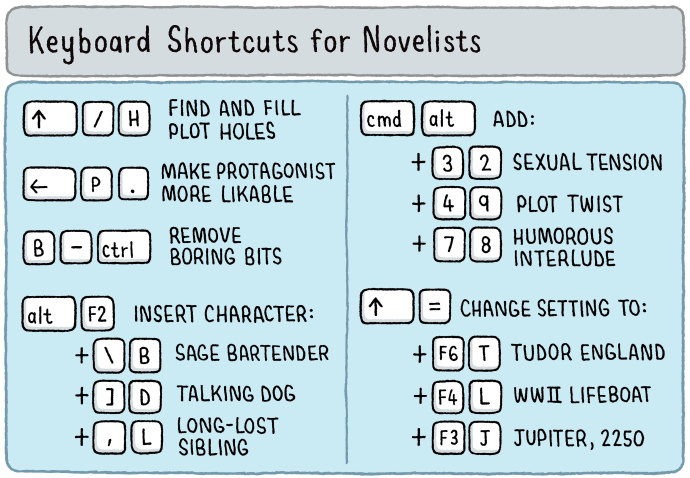 newyorker: More criticism, contention, and conversation about books and the writing life. Illustration by Tom Gauld I use the CMD / ALT + function all the time. - A.M.