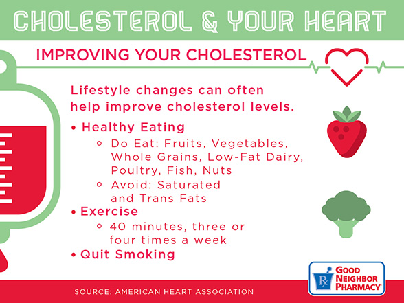 infographic-cholesterol-and-your-heart-img4.jpg