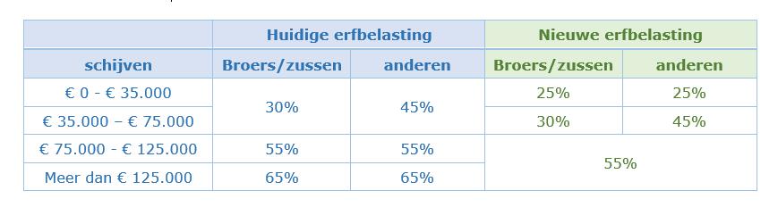 tabel1.PNG