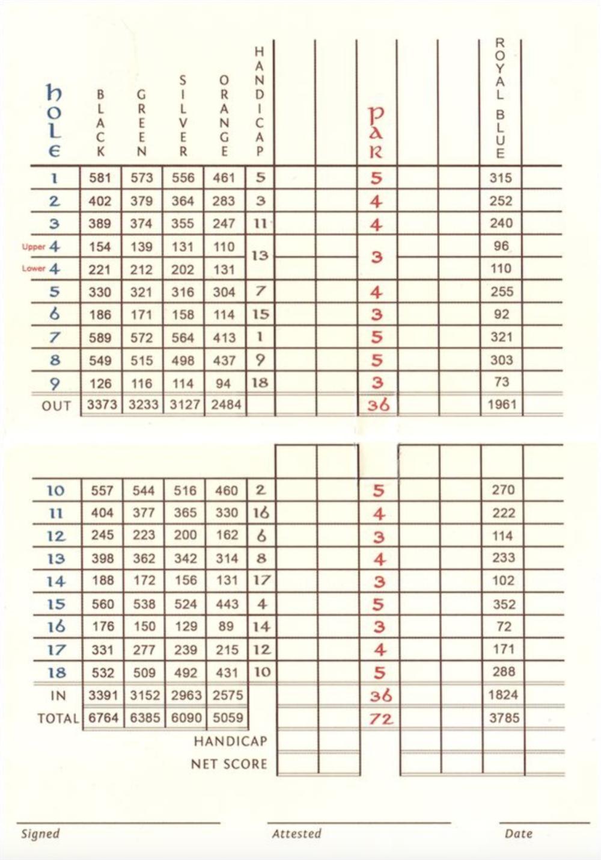The Cabot Cliffs Scorecard