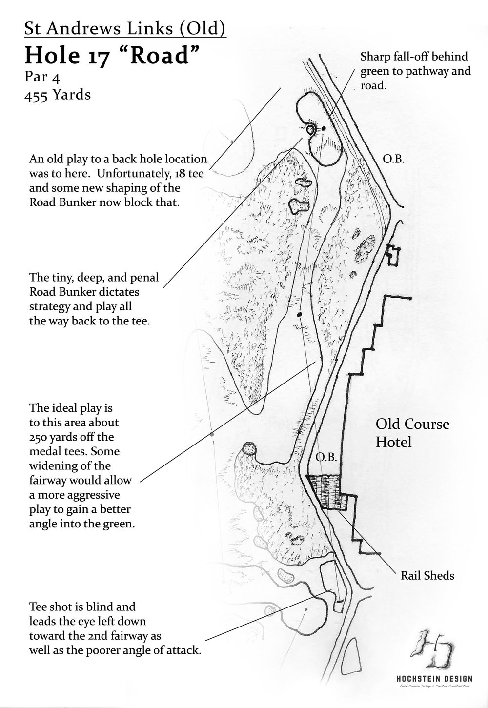 Road Hole - BH.jpg