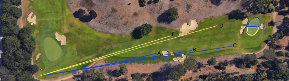 The different options to play the par 4 5th.