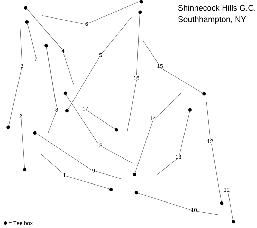 Shinnecock Hills Routing.png