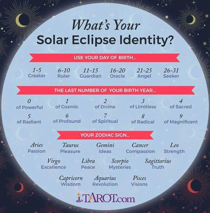 Reposted with photo credit to Tarot.com who I love and my friend Tracy Garay. What's your solar eclipse identity?