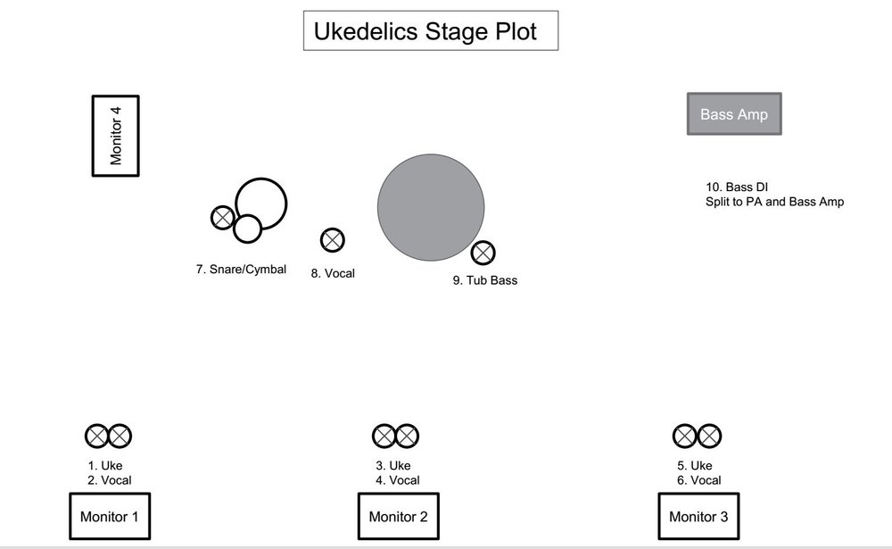 Stageplot.JPG