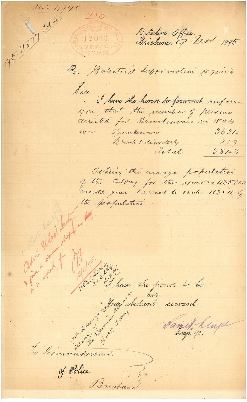 Report from the Detective Office, 1895 (QPM)