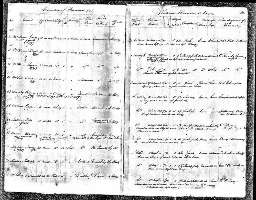 "43. Murphy Peter Duff, 21 yo, literate, Catholic from Dublin, 5'6"", sallow, brown eyes and hair, long scar centre of forehead. Source: New South Wales, Australia, Convict Indents, 1788-1842 for Peter Murphy_Bound Indentures 1827."