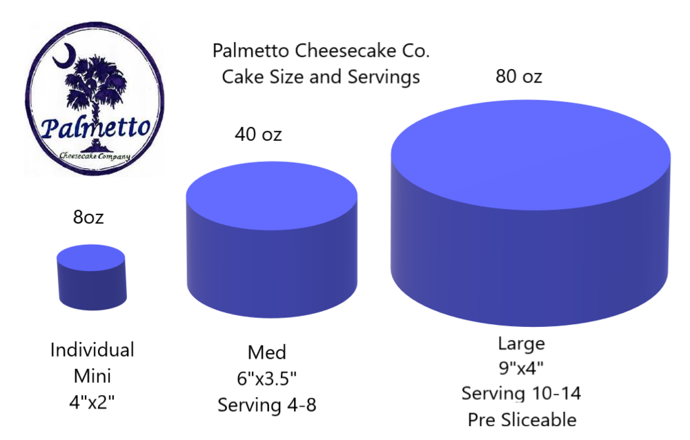 size-serving chart.png