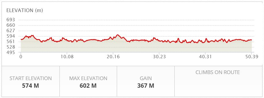 ARF 2018 - Ultra Marathon Elevation.JPG