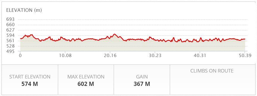 ARF 2018 - Ultra Marathon Elevation.JPG