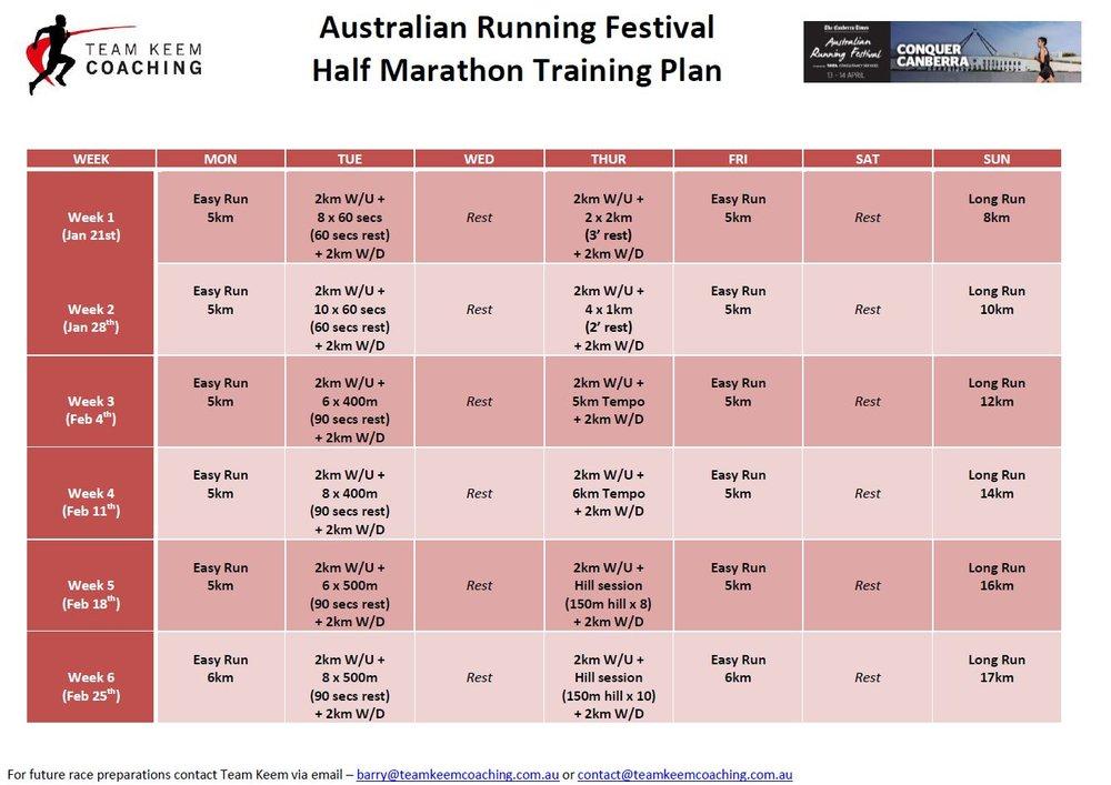 21km Half Marathon Training Plan