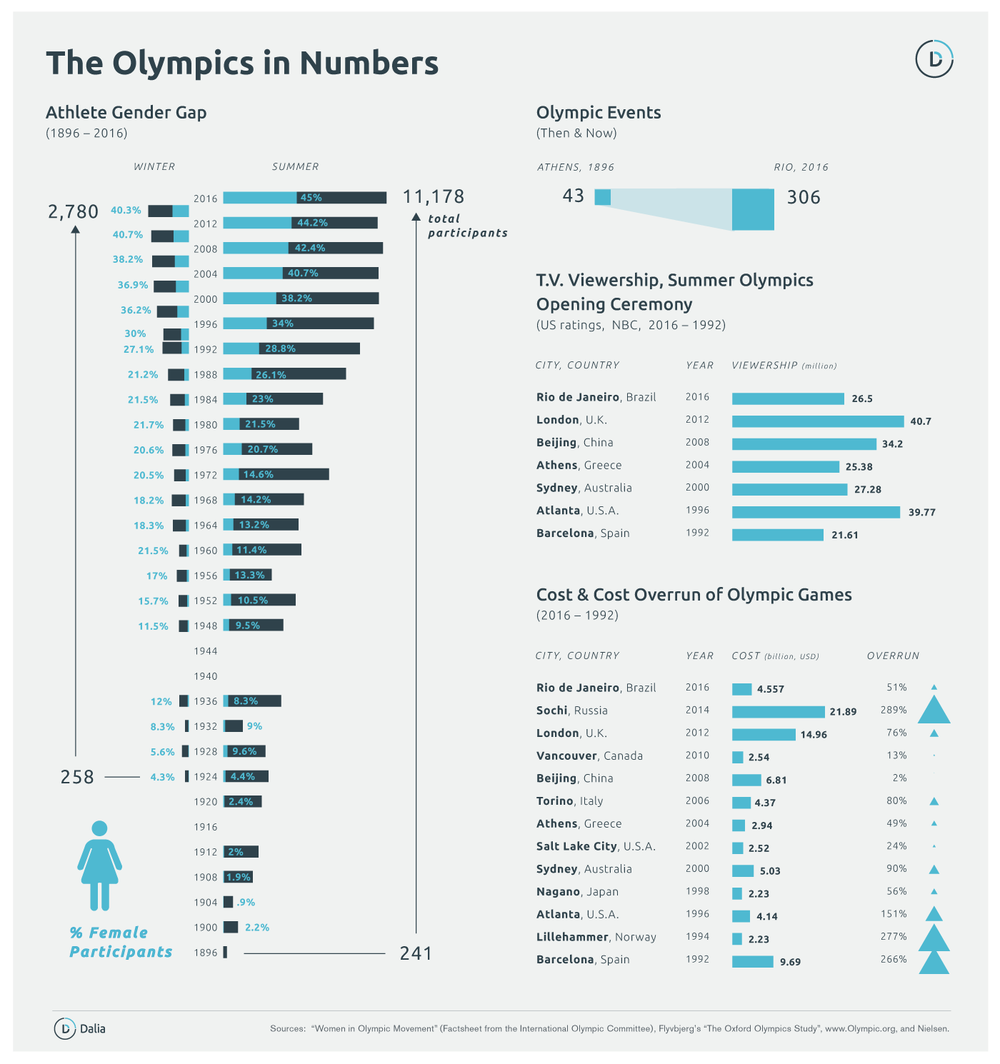 olympics_5.png