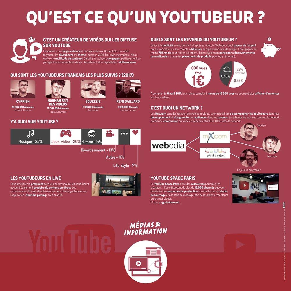 SD17-Posters-V4-MEDIAS-Youtubeur-HDPrint (1).jpg